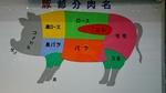 豚肉の部位図